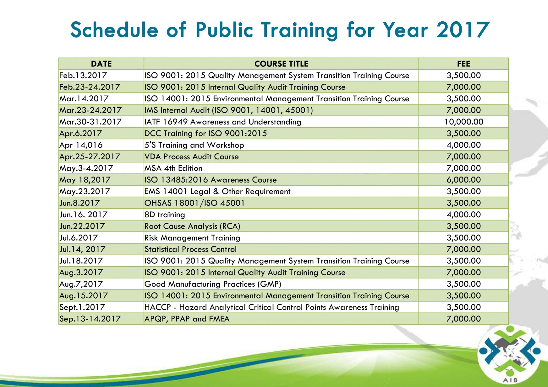 Our services industry specific aib philippines inc training schedule xflitez Choice Image